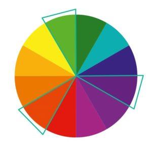 Metody łączenia barw - barwy z triady