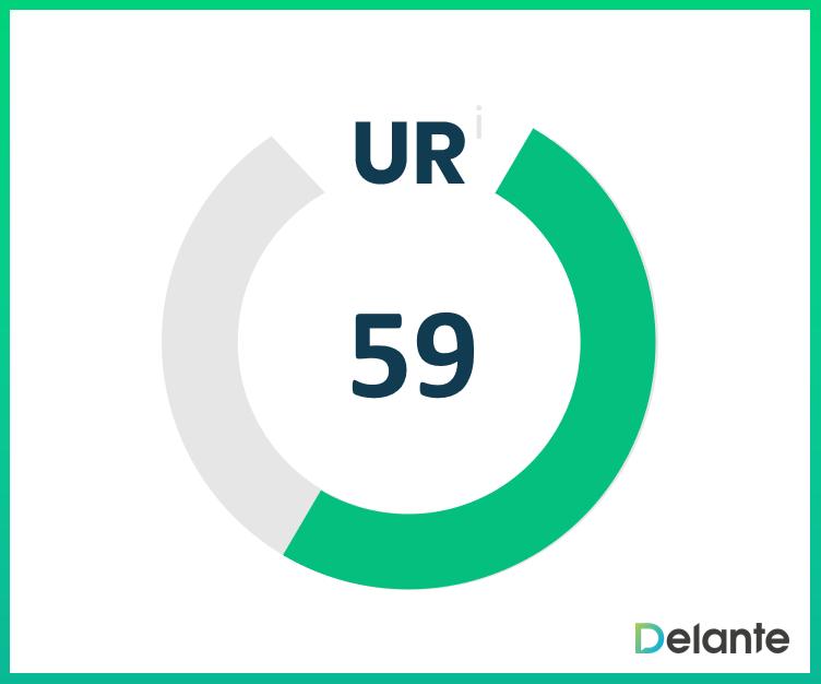 URL Rating - definicja