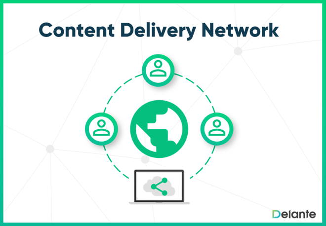 Co to jest CDN? Definicja Content Delivery Network