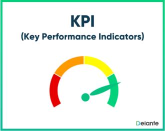 Definicja KPI