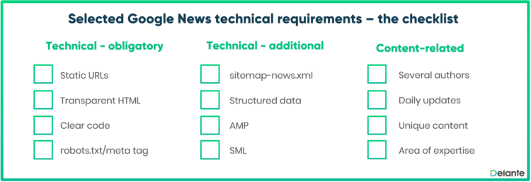 Google News technical requirements