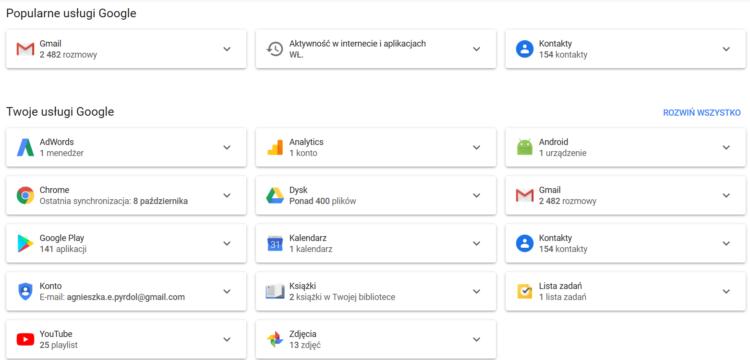 Co Google o mnie wie?