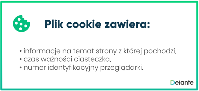 Cookie - co to jest?