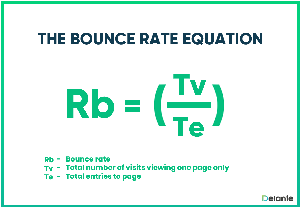 The bounce rate equation