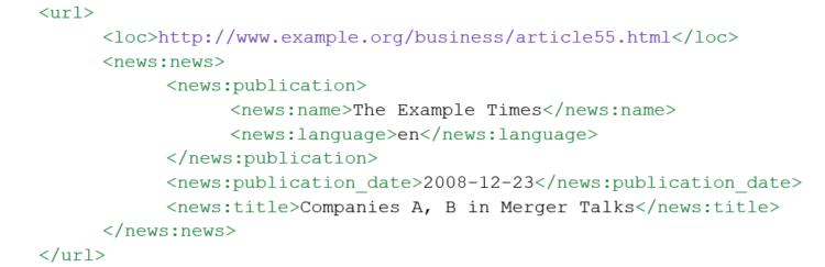 Przykładowy adres URL pozycjonowanie portali informacyjnych