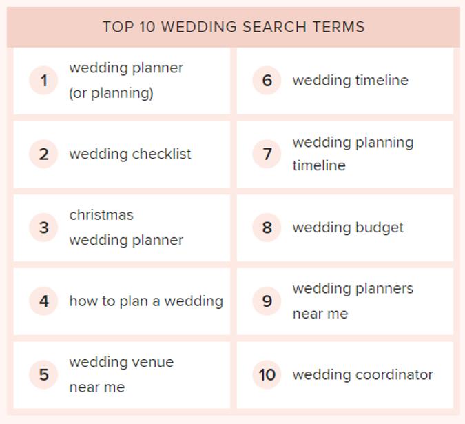 Wyszukiwarka branża ślubna SEO