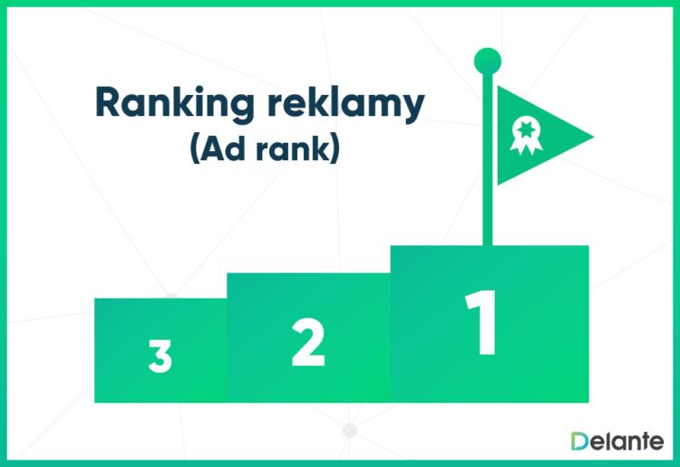 Ranking reklamy (ad rank) definicja