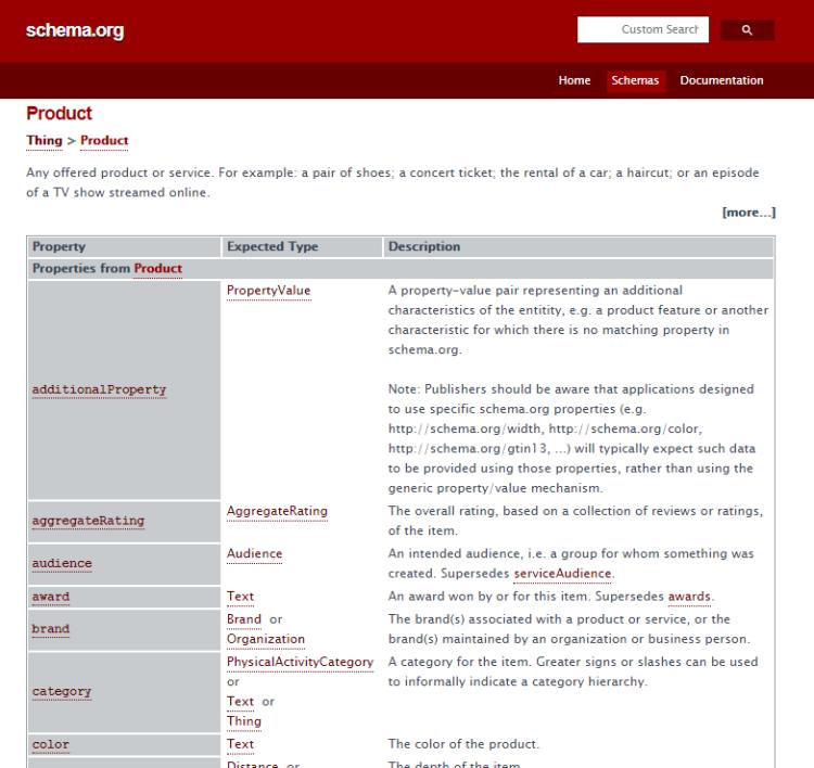 Schema.org product - schema dla produktów internetowych