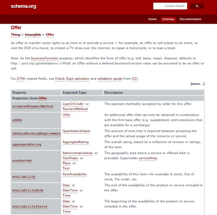 Schema.org offer - schema dla produktów internetowych