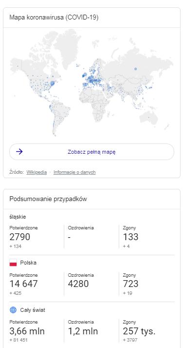 Direct Answers koronawirus - usprawnienia od Google