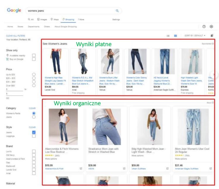 Google Zakupy wyniki organiczne