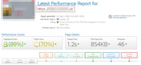 Po optymalizacji - wyniki szybkości ładowania strony