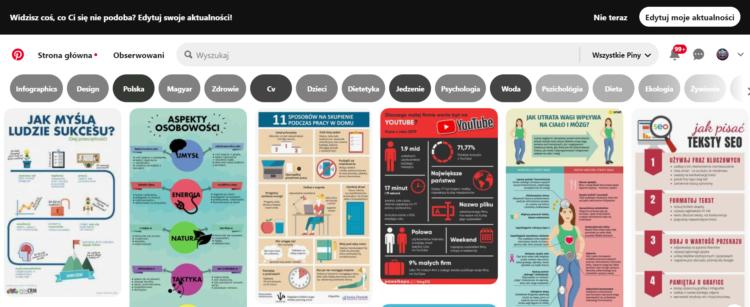 Content marketing - infografiki