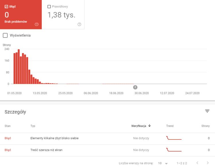 Ulepszenia w Google Search Console