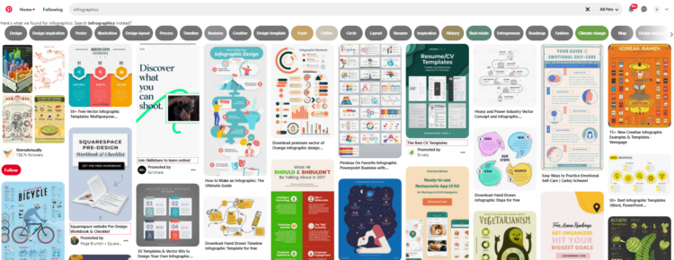 infographics on pinterest -obtaining new links of high quality