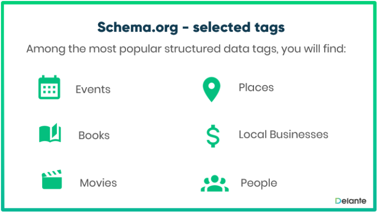 Schema.org - selected tags