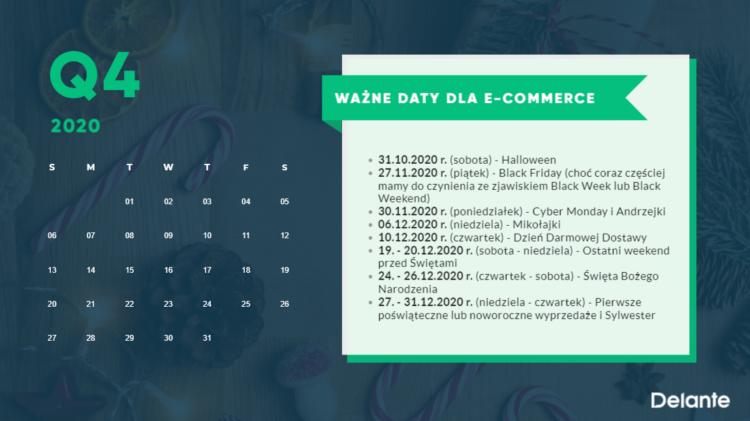 Ważne daty w e-commerce - święta