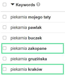 lokalne słowa kluczowe Keywordtool.io