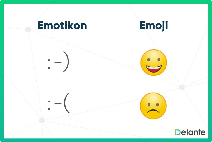 emoji a emotikony