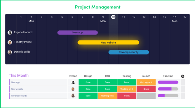 managing seo projects Monday tool