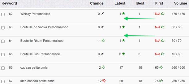 keywords visibility change