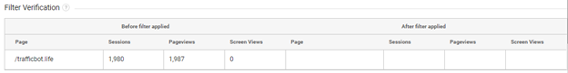 google analytics traffic bot filter test