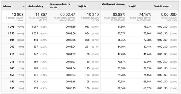 bounce rate google analytics