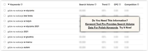 narzędzie do tematów na bloga keywordtool