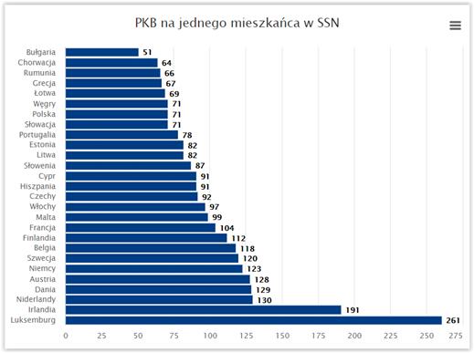 pkb słowenia a seo w tym kraju