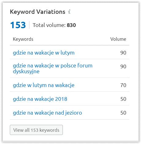 semrush wyszukiwanie tematów na bloga