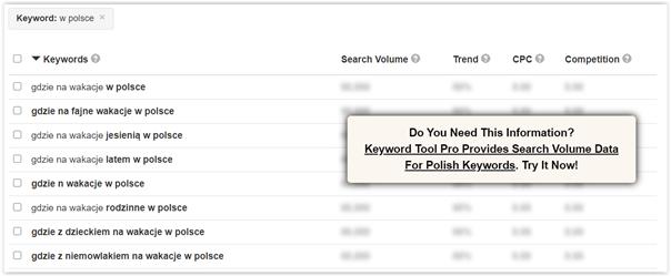 wyszukiwanie tematów w keywordtool