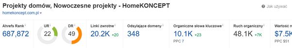 homekoncept parametry strony teraz