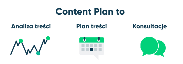 Co to jest content plan