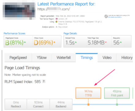 results of website speed optimization