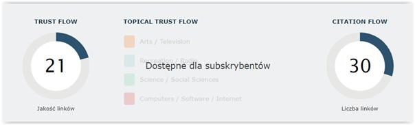 trust flow a kpi w seo