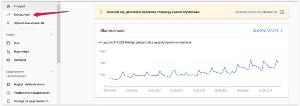 google search console a spadki widoczności