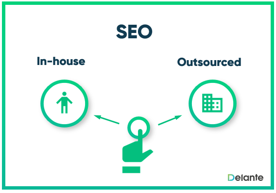 seo process in house or outsource